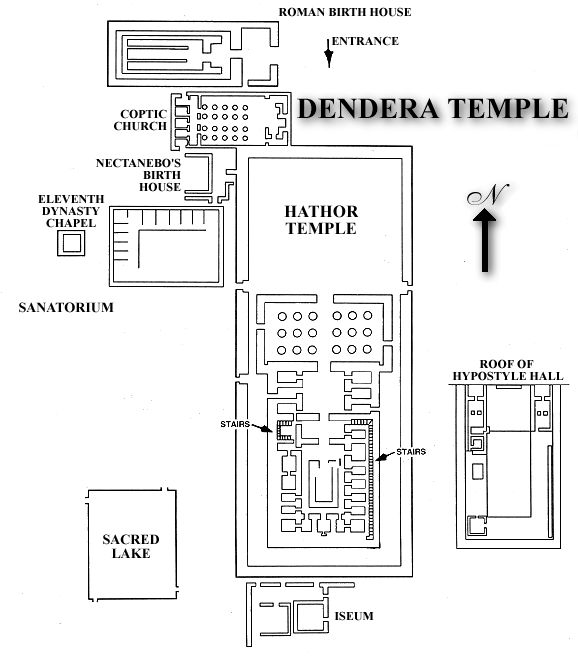25 Best Ancient Egyptian Temples: Floor Plans And Layouts