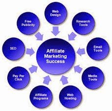 Affiliate internet marketing is a program that is much-loved and worthy to serve as a way to earn a lot of money from the internet.