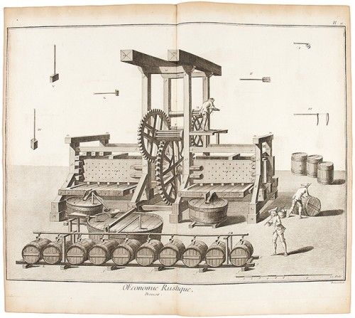 Diderot on Grape Cultivation, Presses and Cider Presses