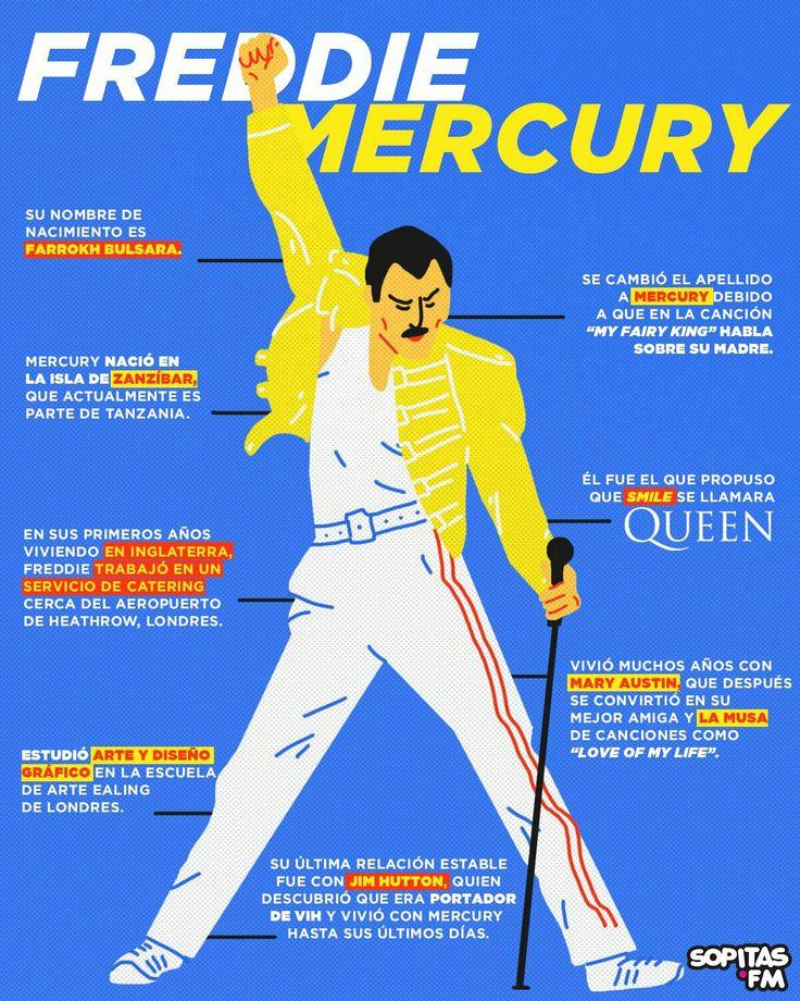#FreddieMercury cumpliría 72 años 👑🎉  El legendario líder de la banda de rock Queen nos conquistó con sus temas que nos siguen quitando el aliento y erizando la piel. 🙌🎶  Recordamos algunas de sus mejores canciones que quedarán en la historia musical. 🎤👌 Freddie Mercury, Musical, Rock And Roll, Movie Tv, Weather, Queen, Thoughts, Feelings, Blog
