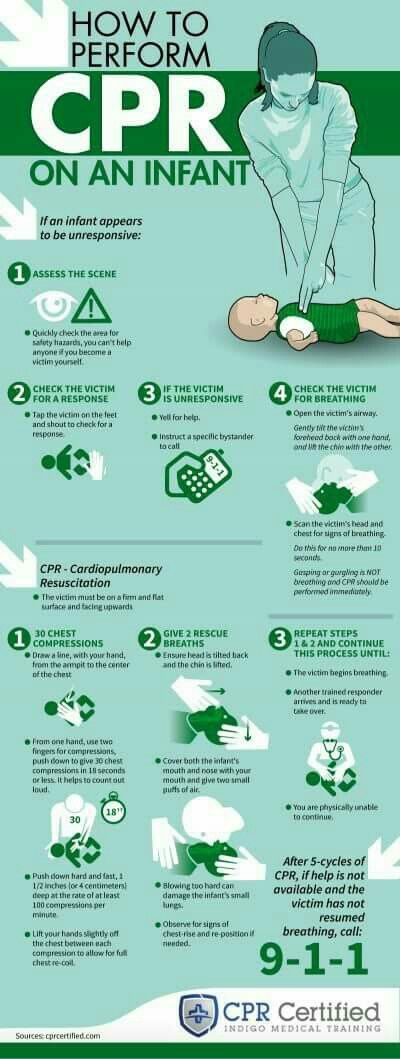 the benefits of knowing how to do a cpr Top 10 reasons to learn cpr 1 only 64% of cardiac arrest victims survive because people witnessing the incident do not know cpr 2 over 200,000 people die of sudden cardiac arrest every year 3 50,000 of the 200,000 deaths yearly could be prevented 4 for every minute that an aed is unavailable, the victim has a 10% less chance of.