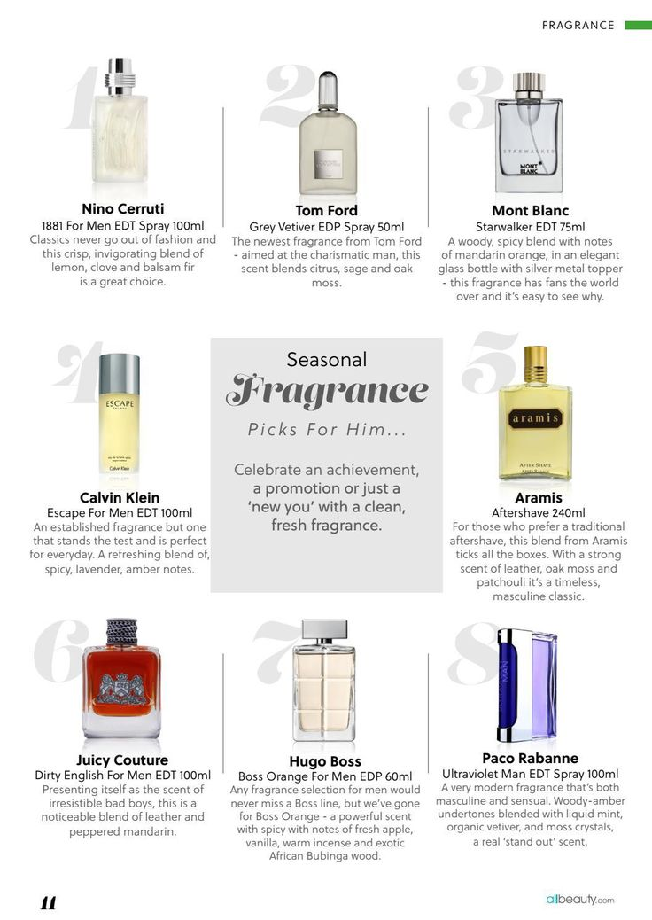Seasonal fragrance picks for him #aftershave #summer #allbeauty.com #StepIntoSummer #ClippedOnIssuu from allbeauty Magazine Issue 1