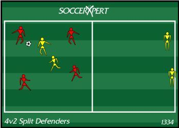 Soccer Drill Diagram: 4v2 Angle of Support