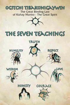 Seven teachings