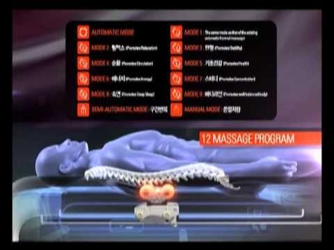 Терапевтические эффекты CERAGEM Master V3 | Armen ...