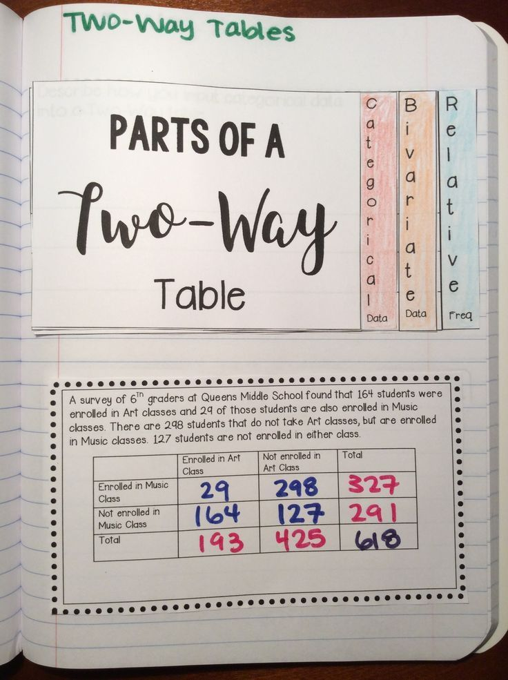 Pin On Printable Worksheet For Student