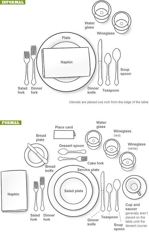 Como poner una mesa formal ó informal