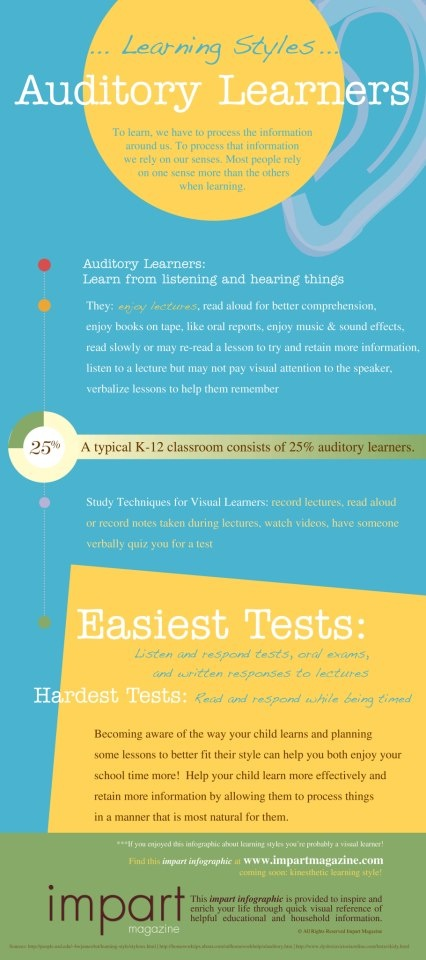learning styles 6 essay Research has shown that students who study in a way that supports their learning style can can perform better on tests and improve their grades for example, visual-learning students will sometimes struggle during essay exams , because they can't recall test material that was heard in a lecture.