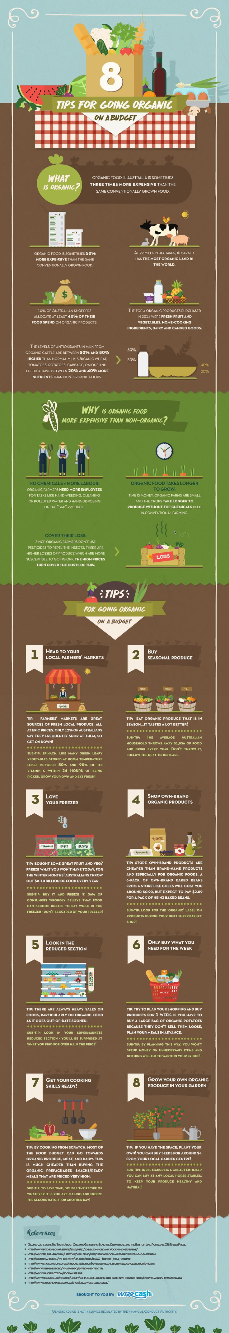 Tips for going organic