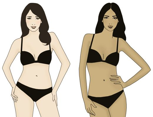 Determine if you have a long or short waistline... and tips on how to dress for each.