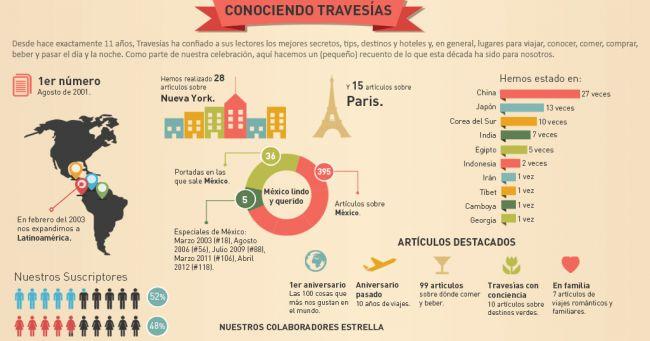 122 650x341 Infographics and Statistics in Website Design