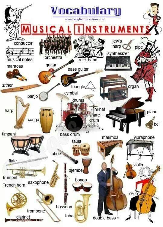 Vocabulary: Musical Instruments #learnenglish https://plus.google.com/+AntriPartominjkosa/posts/P6TxP7PPc51