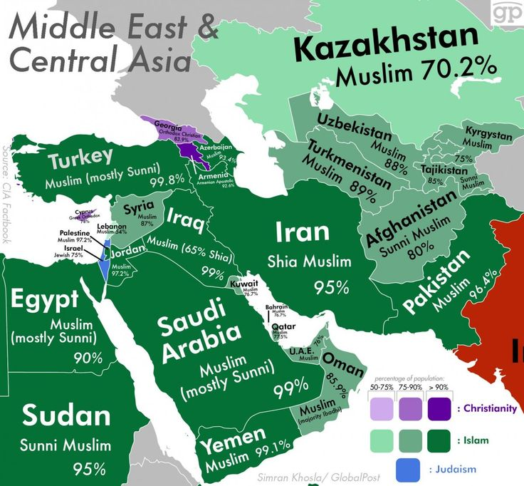 Most religious places in the world and what they're practicing--Middle East and Central Asia