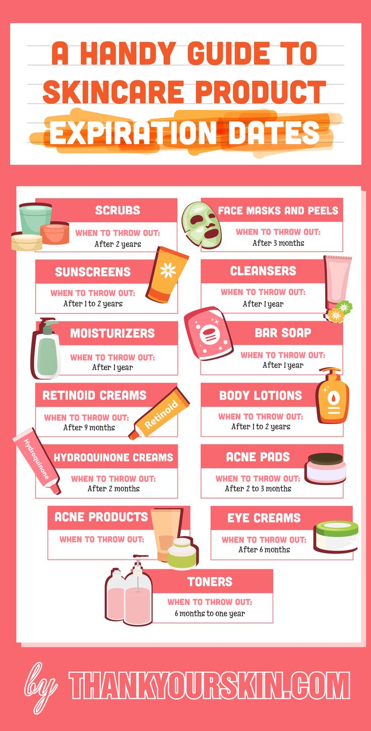 A Handy Guide To Skincare and Beauty Product Expiration Dates. When to throw your moisturizer? #SkinCareProducts #ExpirationdDate #ThankYourSkin