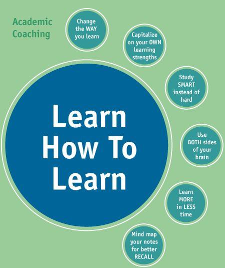 LearnMap3