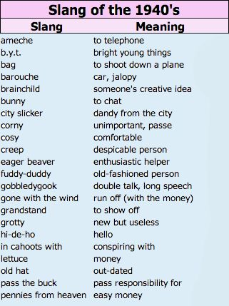 1940s slang. I use fuddy-duddy all the freaking time!