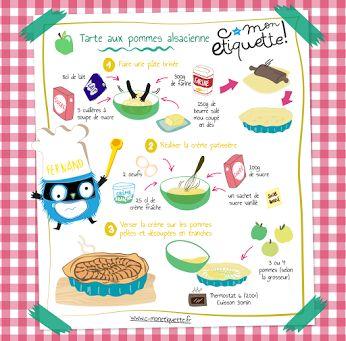 Recette de tarte aux pommes alsacienne C-MonEtiquette