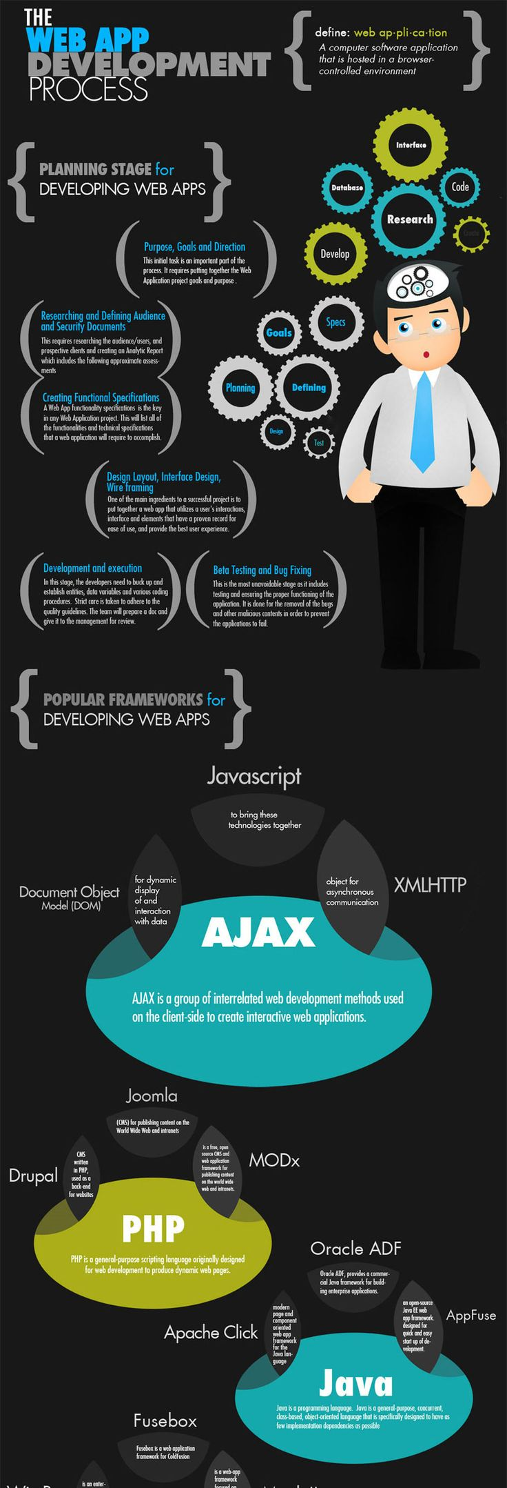 In this info-graphic you will learn all the terminology and essential info about web development, its resources and most of the relevant stuff. You must have a look at this info-graphic if you are professionally associated with web in any sort of way.