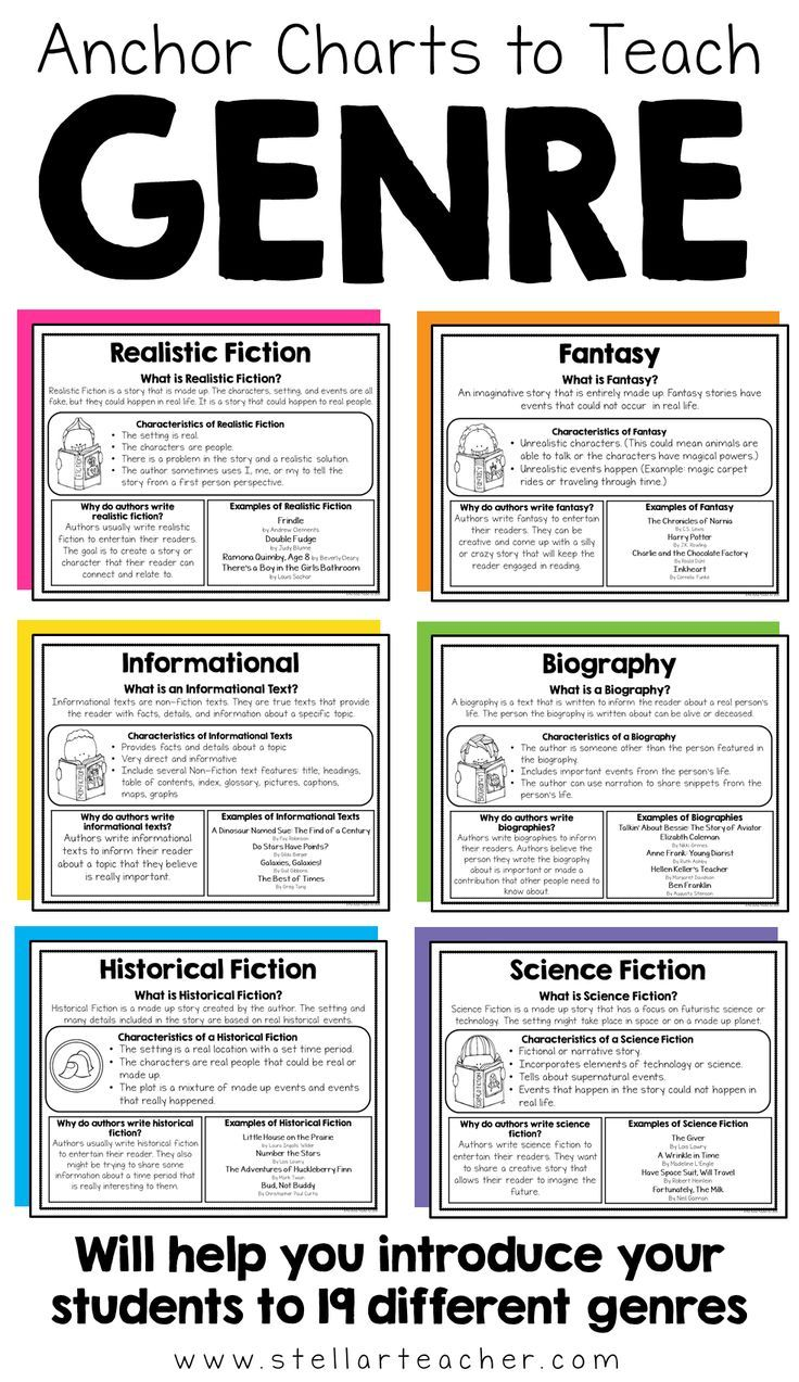 Genre Posters Genre Anchor Charts Anchor Charts Reading Genres [ 1273 x 736 Pixel ]