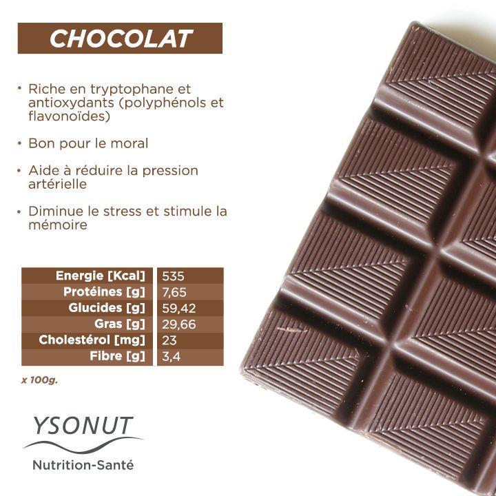 Le #chocolat est bon pour le moral!