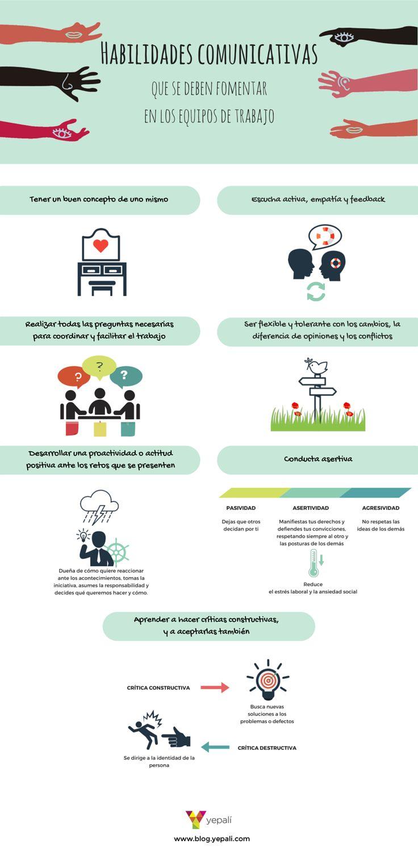 Habilidades comunicativas para equipos de trabajo #infografia #infographic | TICs y Formación