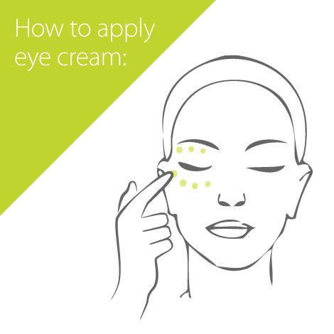 The eye area is extremely delicate. A rice sized piece of Medik8 eye cream (for both eyes) should be applied by tapping gently onto the socket bone underneath the eye, and underneath the eyebrows. But never on the eyelid or directly under the eye. Think of the skin around the eye like a tissue that can easily tear, so be gentle!