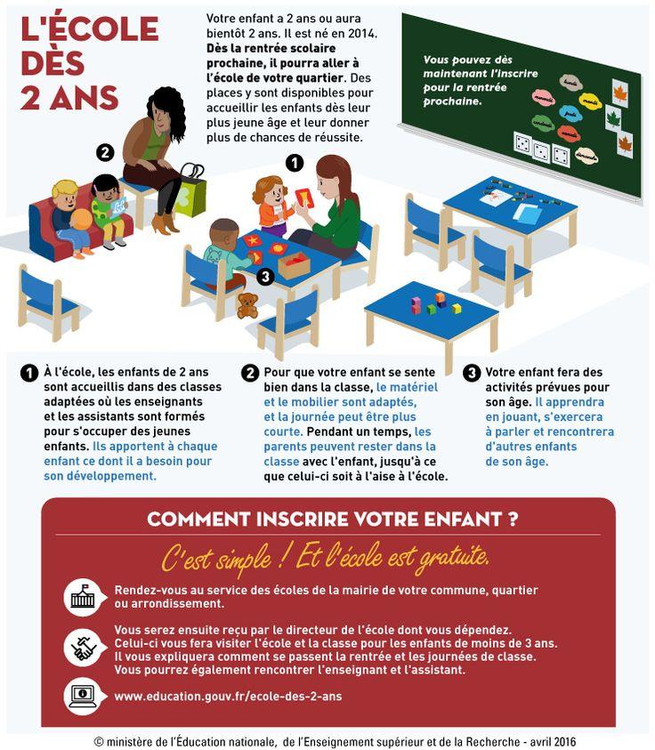 Réussir le développement de la scolarisation des enfants de moins de 3 ans - Ministère de l'Éducation nationale, de l'Enseignement supérieur et de la Recherche
