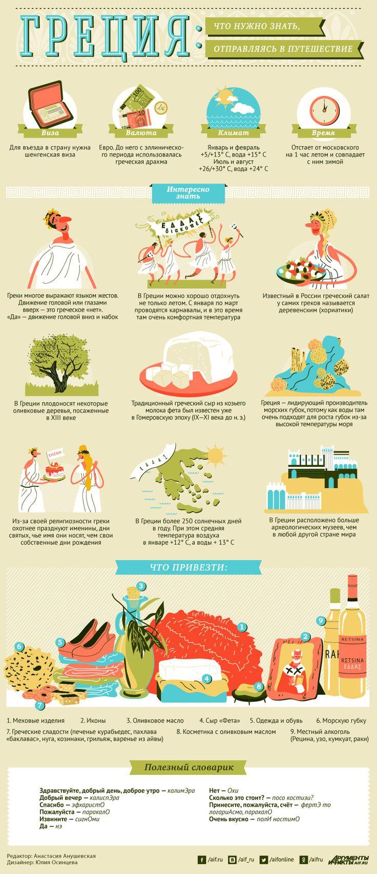 Греция: что нужно знать, отправляясь в путешествие. Инфографика | Инфографика…