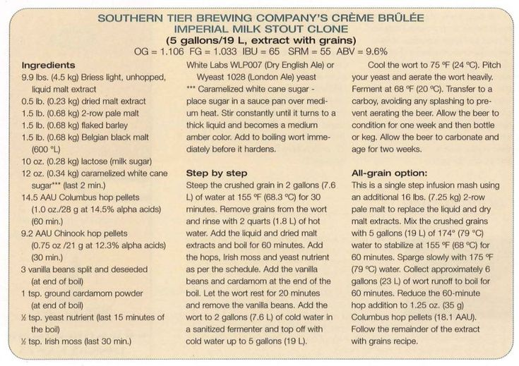Southern Tier Creme Brule stout Clone - Page 3 - Home Brew Forums