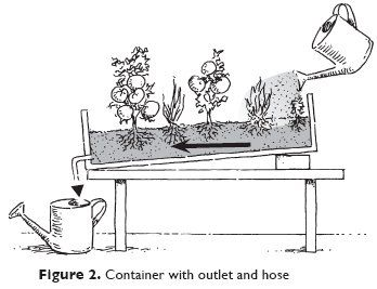Hydroponic nutrient solution chemical formula.