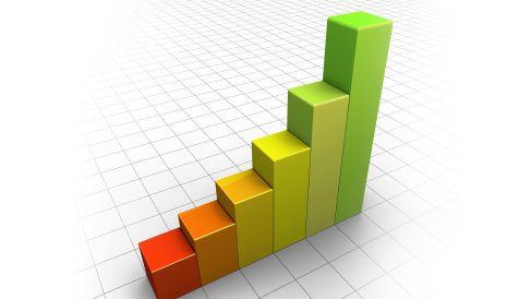 Google Ranking Improvement | Better Google Page Rank | Google SEO