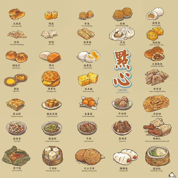 来,吃點心!  #dimsum #foodies #makan #foodstagram #yumcha #pokpokandaway #illustration #HongKong #點心 #飲茶