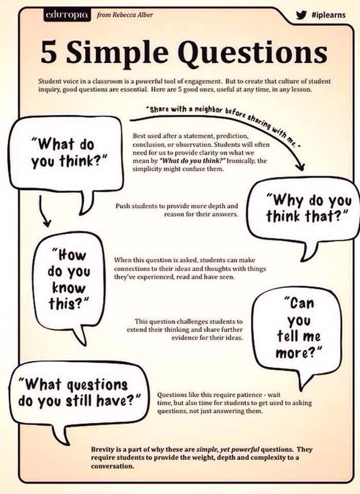 """importance of critical thinking questions for students There are many ways to embed critical thinking into existing lessons  """"the  important thing,"""" said albert einstein, """"is to not stop questioning"""" ask students  questions that go beyond information recall and require students to."""