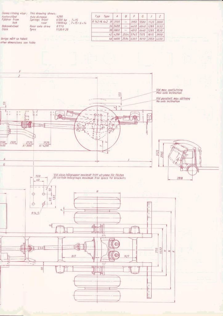 Scania R142h Blueprint Download Free Blueprint For 3d Modeling Blueprints Classic Ford Trucks Truck Design