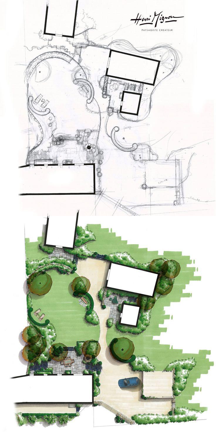 Projet jardin champêtre | David Mourré - Henri Mignon Paysagiste