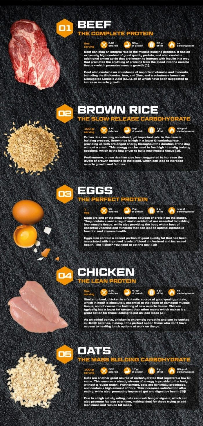 Managing your protein diets on regular basis results in healthy and active lifestyle. #HealthyDiets, #ProteinFoods