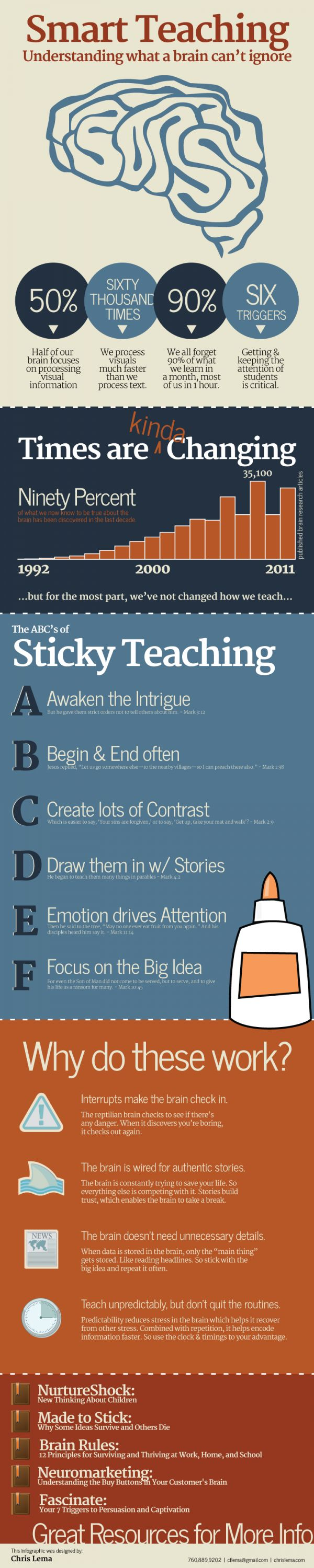 """Sticky Teaching"" - Smart Teaching, understanding what a brain can't ignore (infographic, from Chris Lema)"