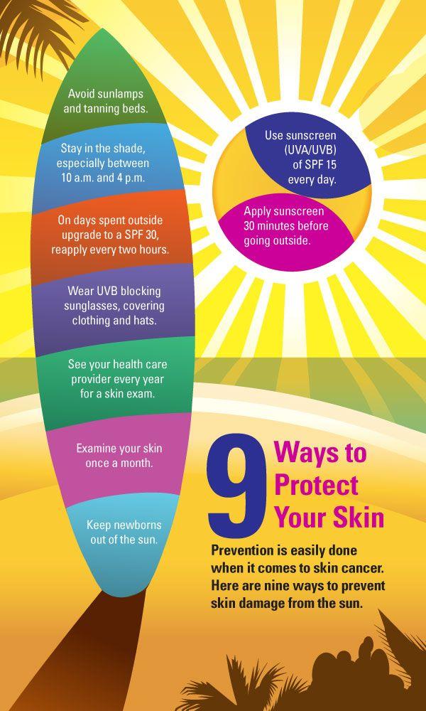 Skin Cancer Prevention Poster