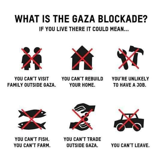 Gaza blockade