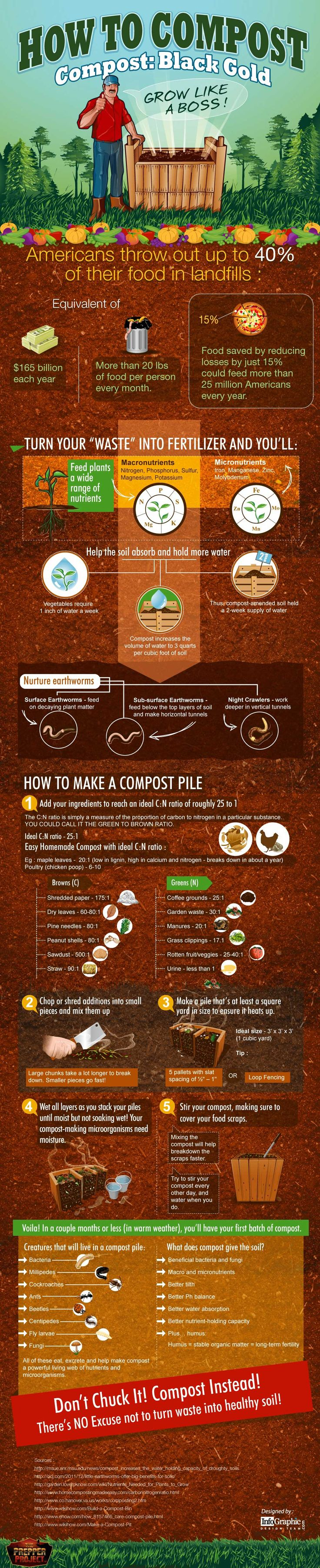 best 25 pallet compost bins ideas on pinterest outdoor compost