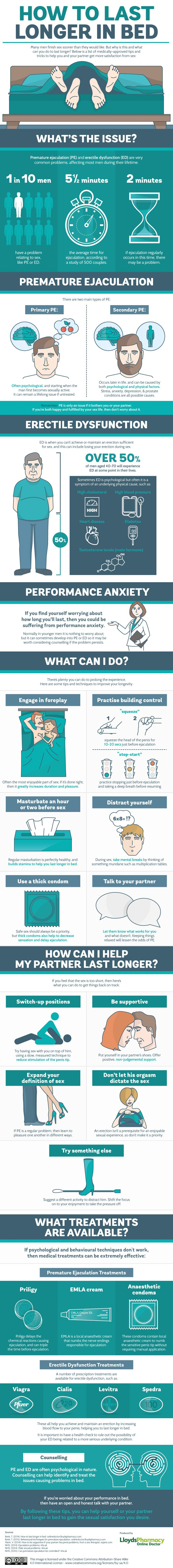 How to Last Longer in Bed #infographic #Health #HowTo #MensHealth #Sex