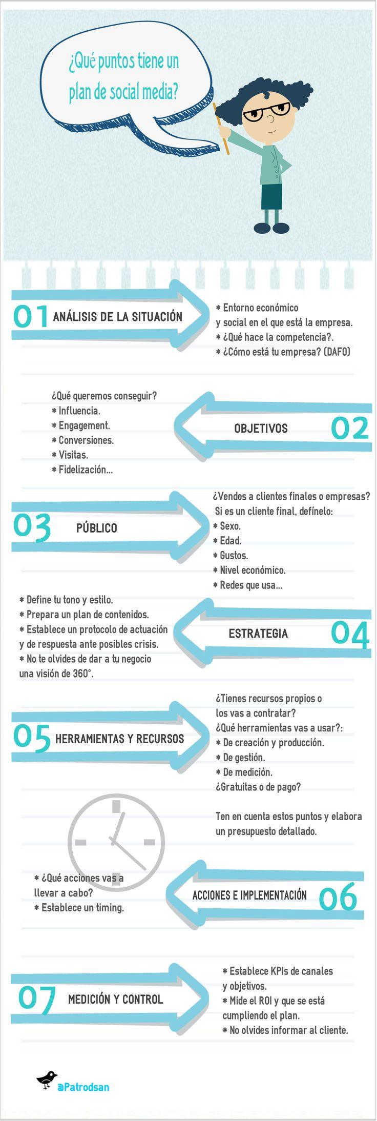 plan de social media. #infografia