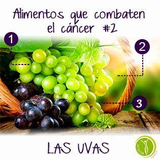 Nutricion Estetica: #2 Las Uvas. Alimentos que combaten el cáncer. NUT...