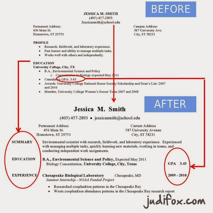 Before and after resume details increase font size and