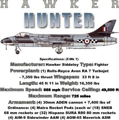 WARBIRDSHIRTS.COM (928) 636-7643 Modern Aircraft T-Shirts, Polos, and Caps Fighers Bombers Recon Attack Korean Vietnam Iraq Gulf War