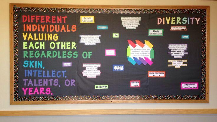 Diversity Bulletin Board  #UNLHousing