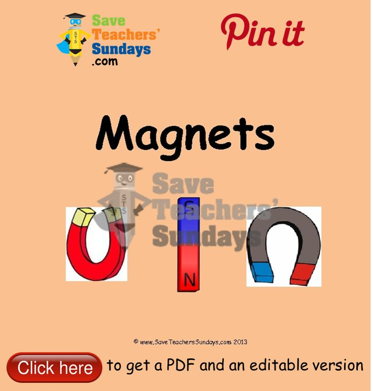 Magnets PowerPoint - Why are magnets useful in these objects? Go to http://www.saveteacherssundays.com/science/year-3/330/lesson-3-questions-to-go-with-online-activity/ to download this Magnets PowerPoint -  Why are magnets useful in these objects? #SaveTeachersSundaysUK