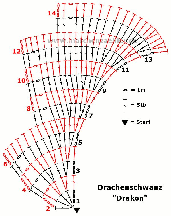 Häkelschrift Drachenschwanz
