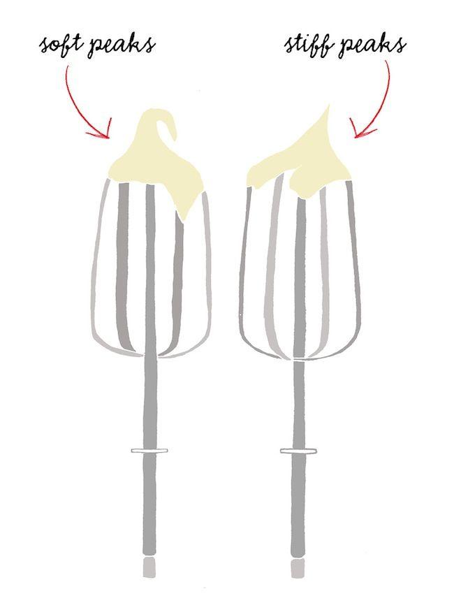 Técnica: Qual é a diferença entre Macio e picos duros quando creme de leite ou ovos brancos?