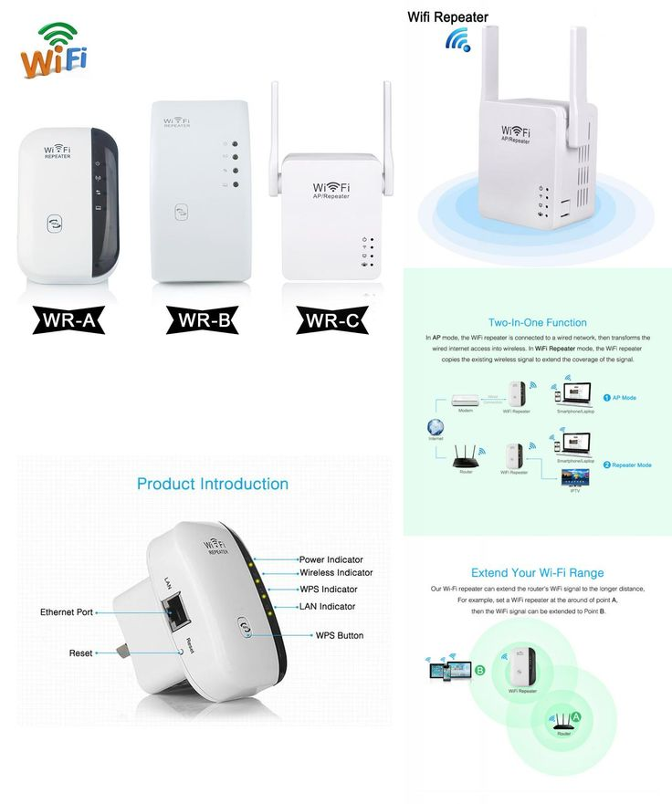 [Visit to Buy] 300Mbps Wifi Repeater 802.11n/b/g Wireless-N Network WiFi Routers Range Expander Signal Booster Extender WIFI AP WPS Encryption #Advertisement